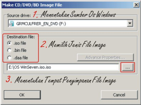 Cara membuat file image dari cd/ dvd OS Windows