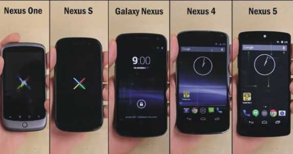 produk Google Nexus