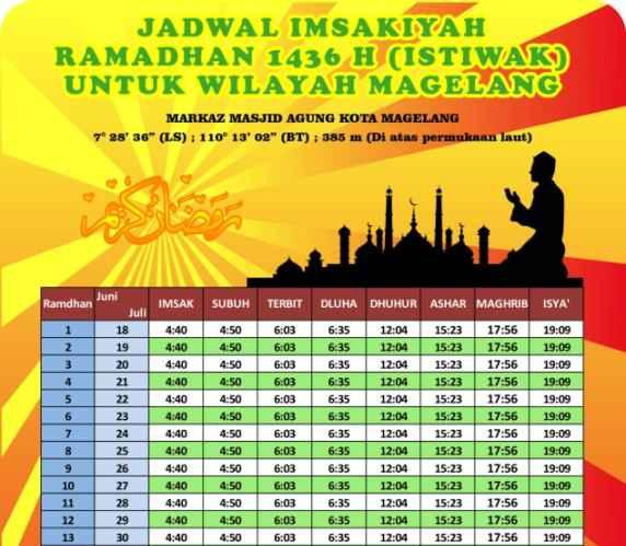 Cara Membuat Desain Jadwal Imsakiyah Ramadhan dengan Adobe Illustrator