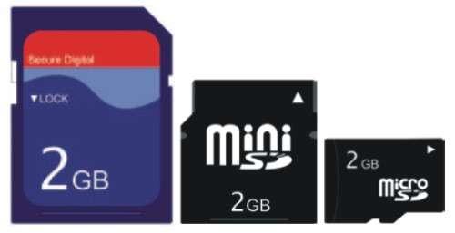 ukuran SD card