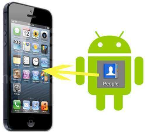 pindah kontak android ke iPhone