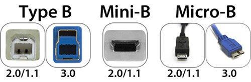 Ciri USB Type-b